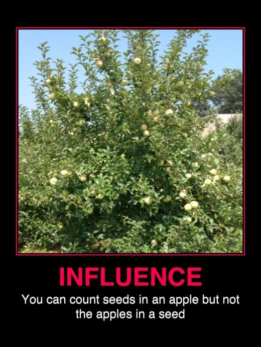 Apple Influence