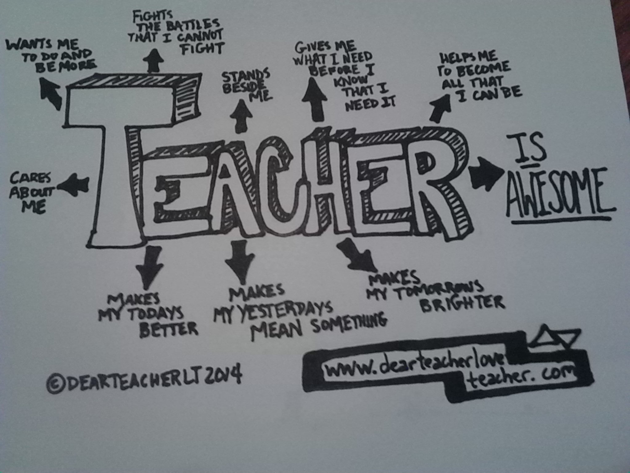 Thank You Teacher Quotes Teacher Influence  Dear Teacherlove Teacher