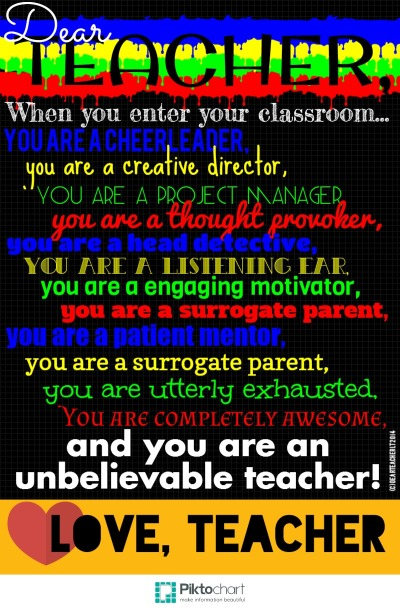 (c)DearTeacherLT2014 (You may use the image if you link back to the blog and/or give credit to Dear Teacher/Love Teacher) ... oh, and this was made using www.piktochart.com, check them out if you want to make cool infograpics!